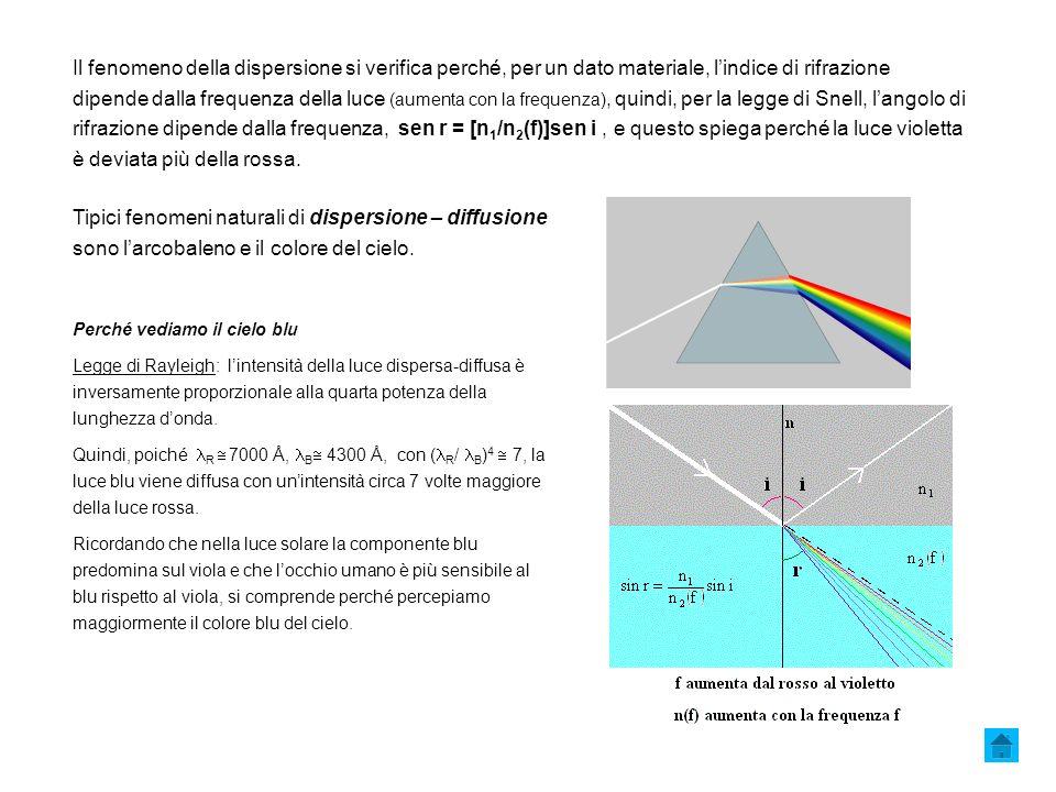 Il fenomeno della dispersione si verifica perché, per un dato materiale, lindice di rifrazione dipende dalla frequenza della luce (aumenta con la frequenza), quindi, per la legge di Snell, langolo di rifrazione dipende dalla frequenza, sen r = [n 1 /n 2 (f)]sen i, e questo spiega perché la luce violetta è deviata più della rossa.