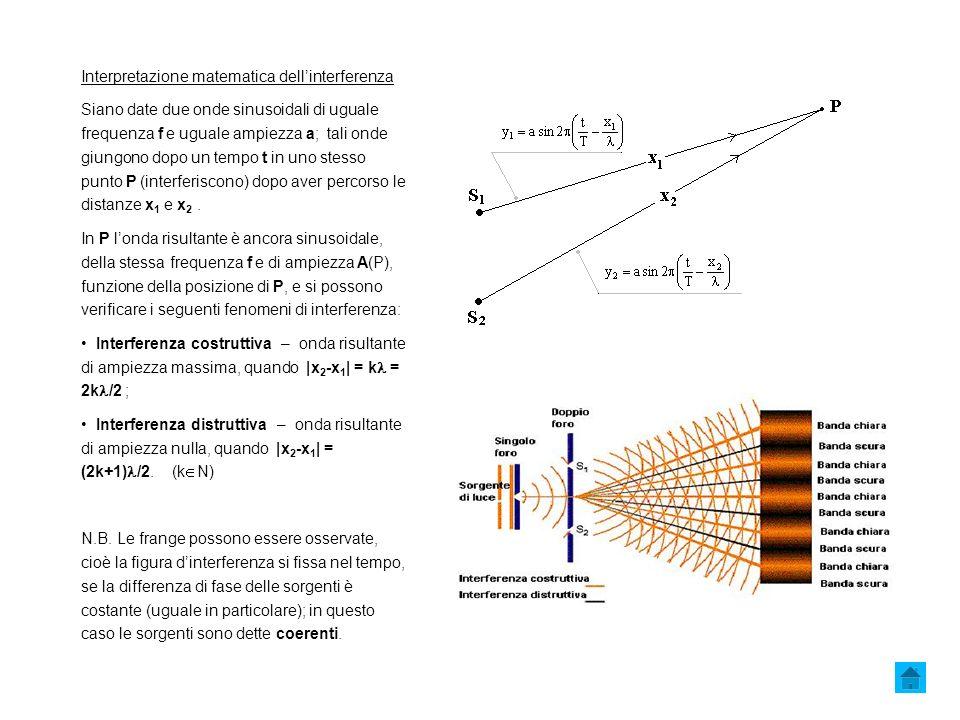 Interpretazione matematica dellinterferenza Siano date due onde sinusoidali di uguale frequenza f e uguale ampiezza a; tali onde giungono dopo un tempo t in uno stesso punto P (interferiscono) dopo aver percorso le distanze x 1 e x 2.
