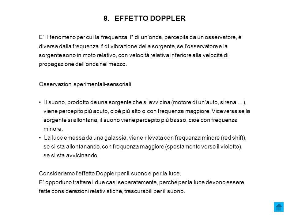 8.EFFETTO DOPPLER E il fenomeno per cui la frequenza f di unonda, percepita da un osservatore, è diversa dalla frequenza f di vibrazione della sorgente, se losservatore e la sorgente sono in moto relativo, con velocità relativa inferiore alla velocità di propagazione dellonda nel mezzo.