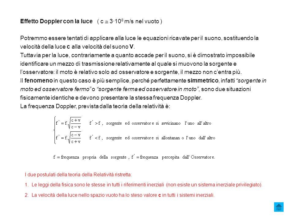 Effetto Doppler con la luce ( c 3·10 8 m/s nel vuoto ) Potremmo essere tentati di applicare alla luce le equazioni ricavate per il suono, sostituendo la velocità della luce c alla velocità del suono V.