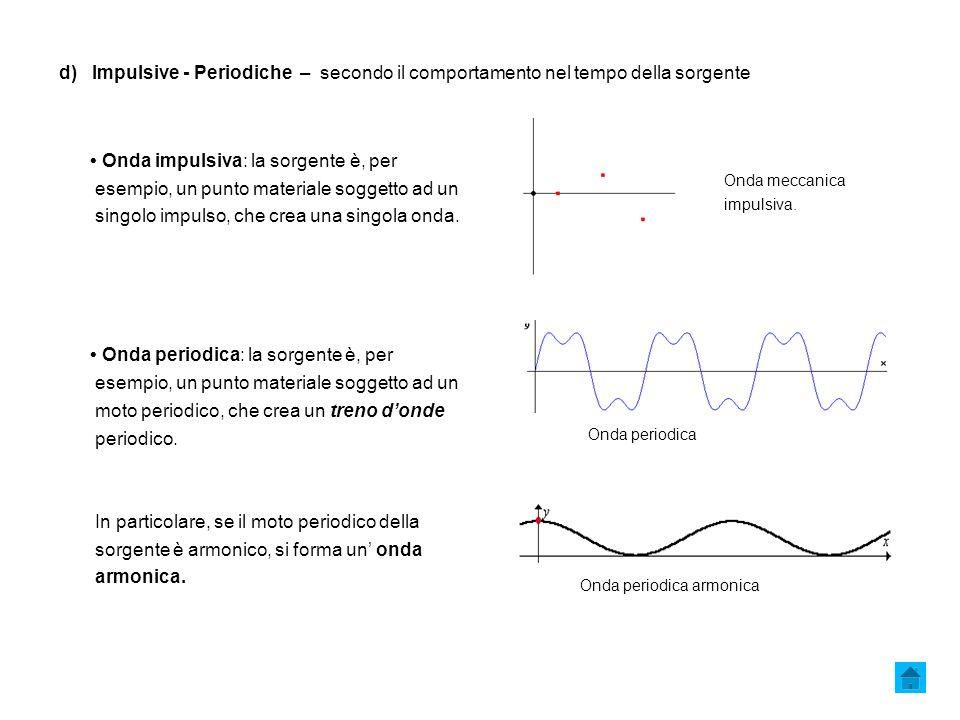 1.3 Onde armoniche Si origina unonda armonica quando la sorgente della perturbazione è costituita da un movimento locale di materia di tipo armonico, con la condizione, per le onde meccaniche, che il mezzo di propagazione sia perfettamente elastico.