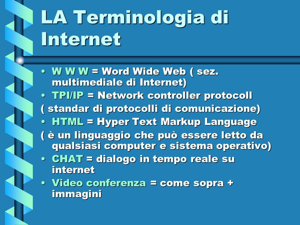 LA Terminologia di Internet W W W = Word Wide Web ( sez. multimediale di Internet)W W W = Word Wide Web ( sez. multimediale di Internet) TPI/IP = Netw