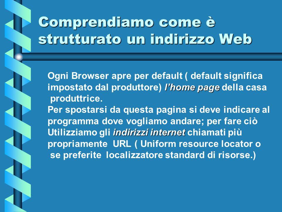 Comprendiamo come è strutturato un indirizzo Web Ogni Browser apre per default ( default significa lhome page impostato dal produttore) lhome page del