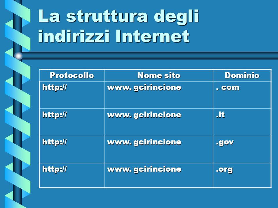 La struttura degli indirizzi Internet Protocollo Nome sito Dominio http:// www. gcirincione. com http:// www. gcirincione.it http://.gov http://.org