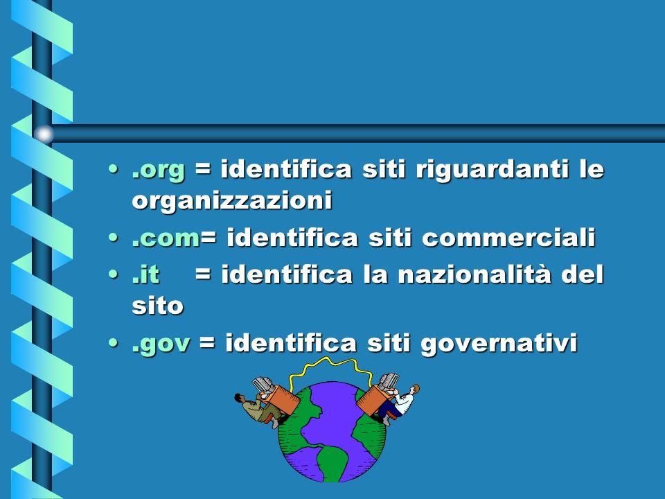 .org = identifica siti riguardanti le organizzazioni.org = identifica siti riguardanti le organizzazioni.com= identifica siti commerciali.com= identif