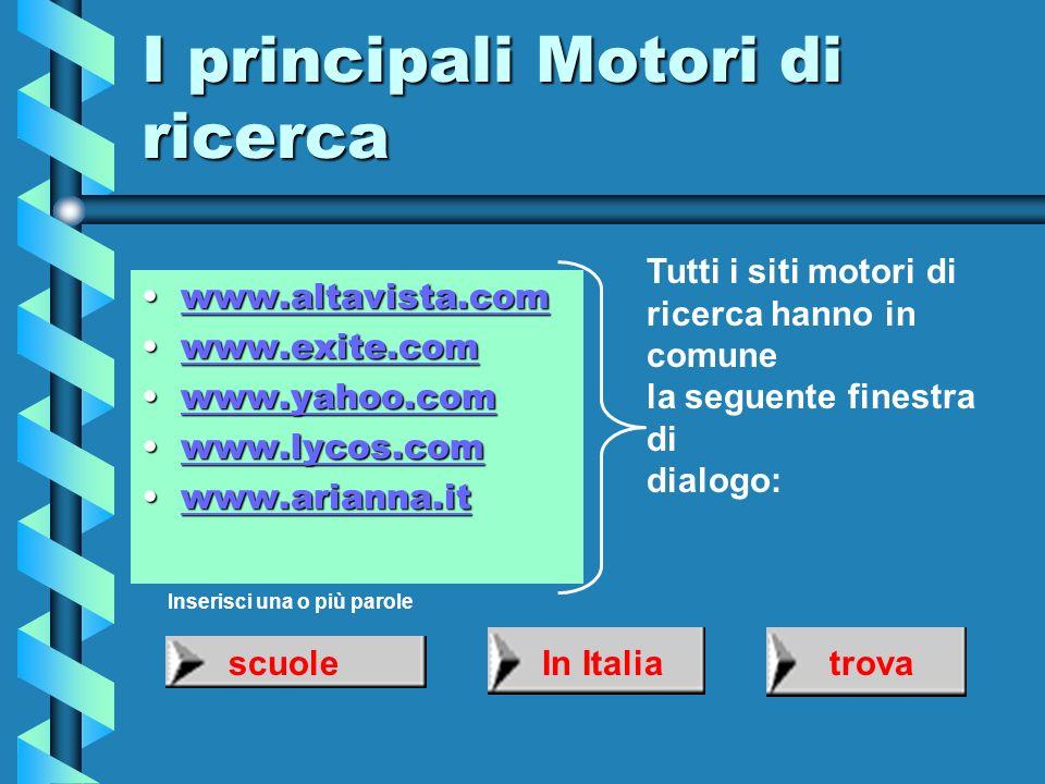 I principali Motori di ricerca www.altavista.comwww.altavista.comwww.altavista.com www.exite.comwww.exite.comwww.exite.com www.yahoo.comwww.yahoo.comw