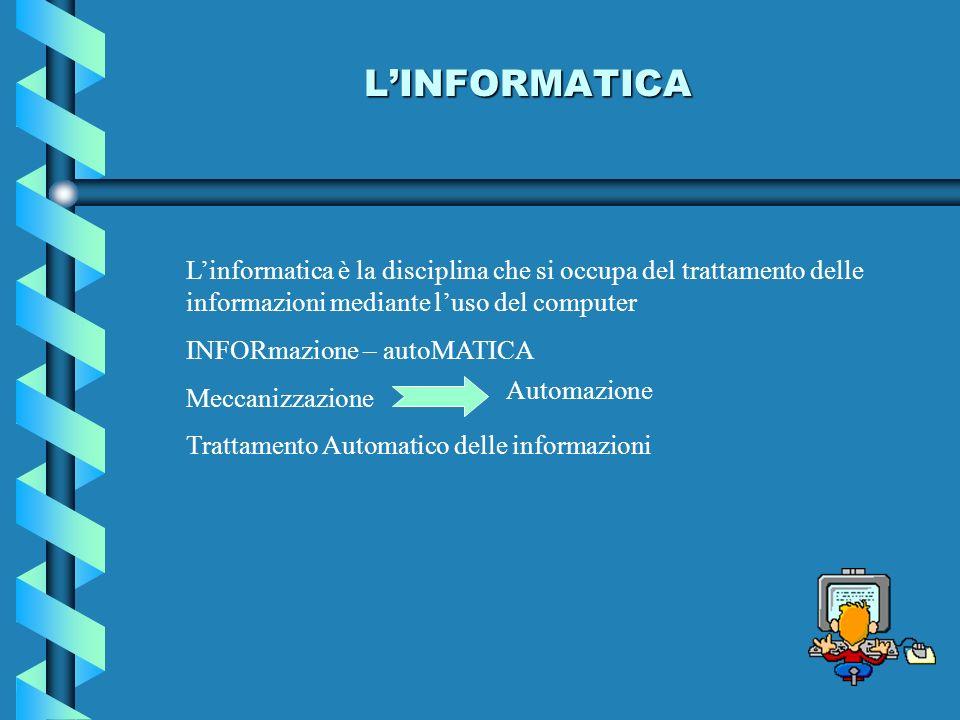 LINFORMATICA Linformatica è la disciplina che si occupa del trattamento delle informazioni mediante luso del computer INFORmazione – autoMATICA Meccan