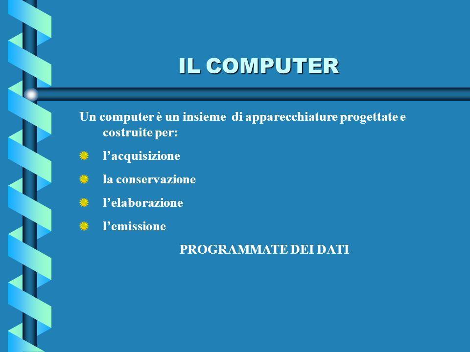 IL COMPUTER Un computer è un insieme di apparecchiature progettate e costruite per: lacquisizione la conservazione lelaborazione lemissione PROGRAMMAT