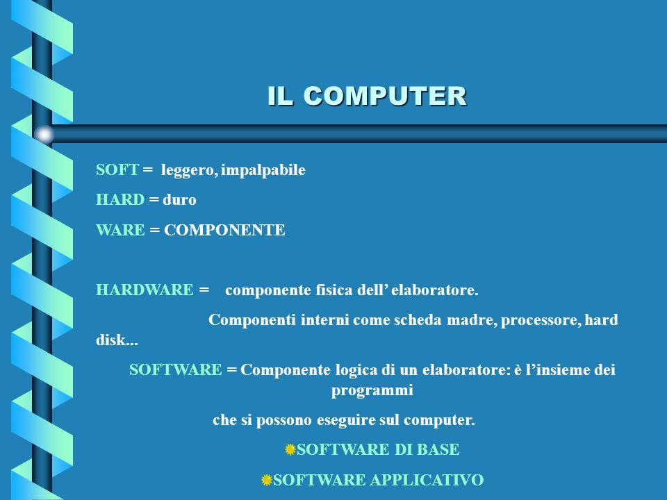 IL COMPUTER SOFT = leggero, impalpabile HARD = duro WARE = COMPONENTE HARDWARE = componente fisica dell elaboratore. Componenti interni come scheda ma