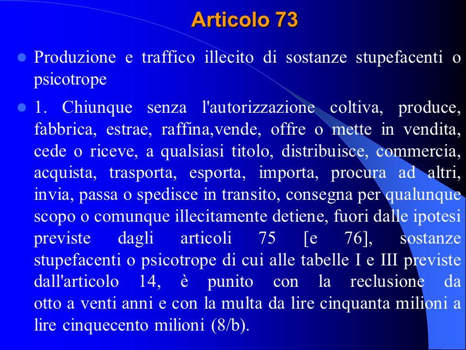 Articolo 73 Produzione e traffico illecito di sostanze stupefacenti o psicotrope 1. Chiunque senza l'autorizzazione coltiva, produce, fabbrica, estrae