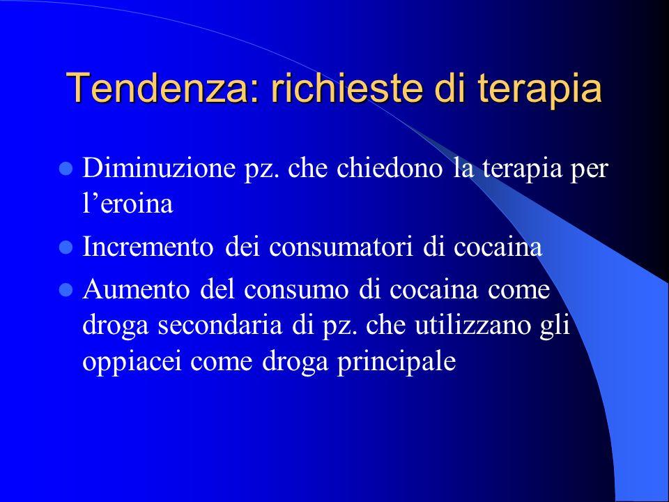 Tendenza: richieste di terapia Diminuzione pz. che chiedono la terapia per leroina Incremento dei consumatori di cocaina Aumento del consumo di cocain