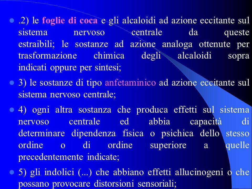 .2) le foglie di coca e gli alcaloidi ad azione eccitante sul sistema nervoso centrale da queste estraibili; le sostanze ad azione analoga ottenute pe