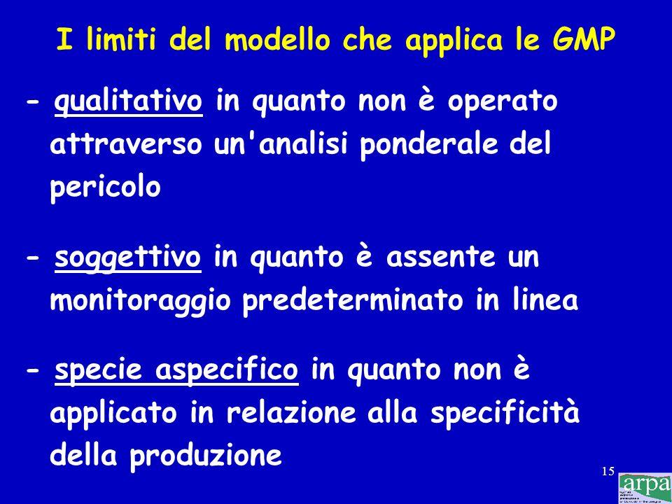 14 (segue) il modello è efficace se si attiene alla triade di Wilson: 1 a tappa: ridurre al massimo il livello dei patogeni attraverso la selezione de