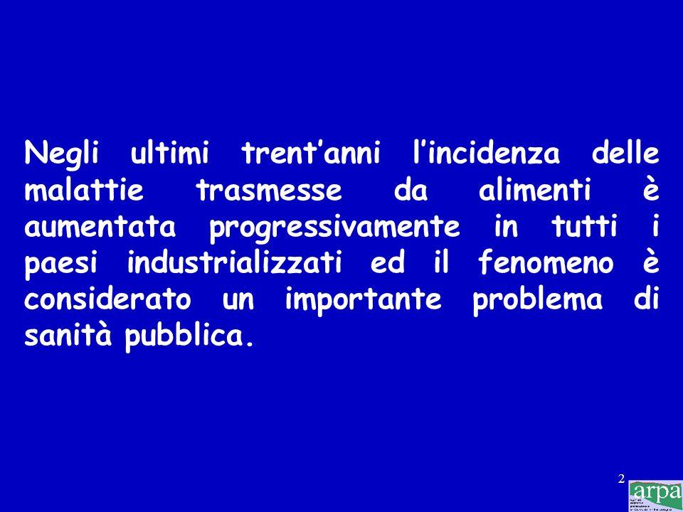 1 Il campionamento degli alimenti per indagini microbiologiche dott. Francesca Giacobbi Sezione Provinciale di Bologna Dipartimento Tecnico