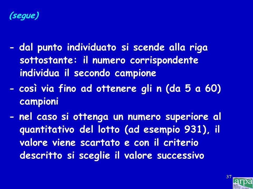 36 I campioni devono essere prelevati utilizzando un criterio random Facciamo un esempio pratico per individuare n campioni da un lotto di 600 confezi
