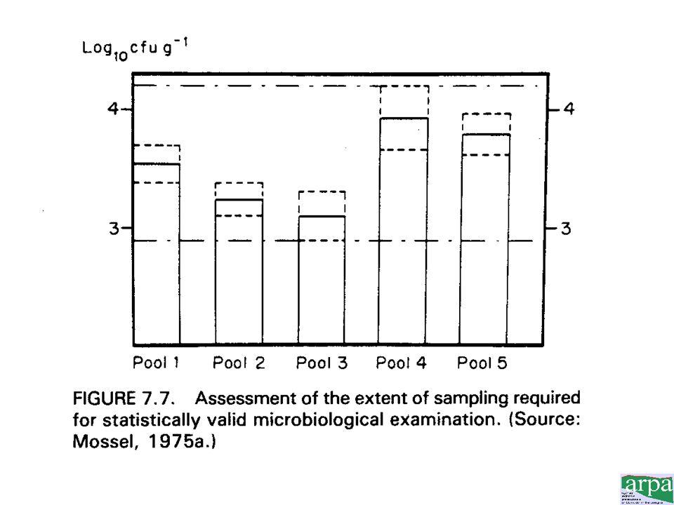 37 (segue) - dal punto individuato si scende alla riga sottostante: il numero corrispondente individua il secondo campione - così via fino ad ottenere