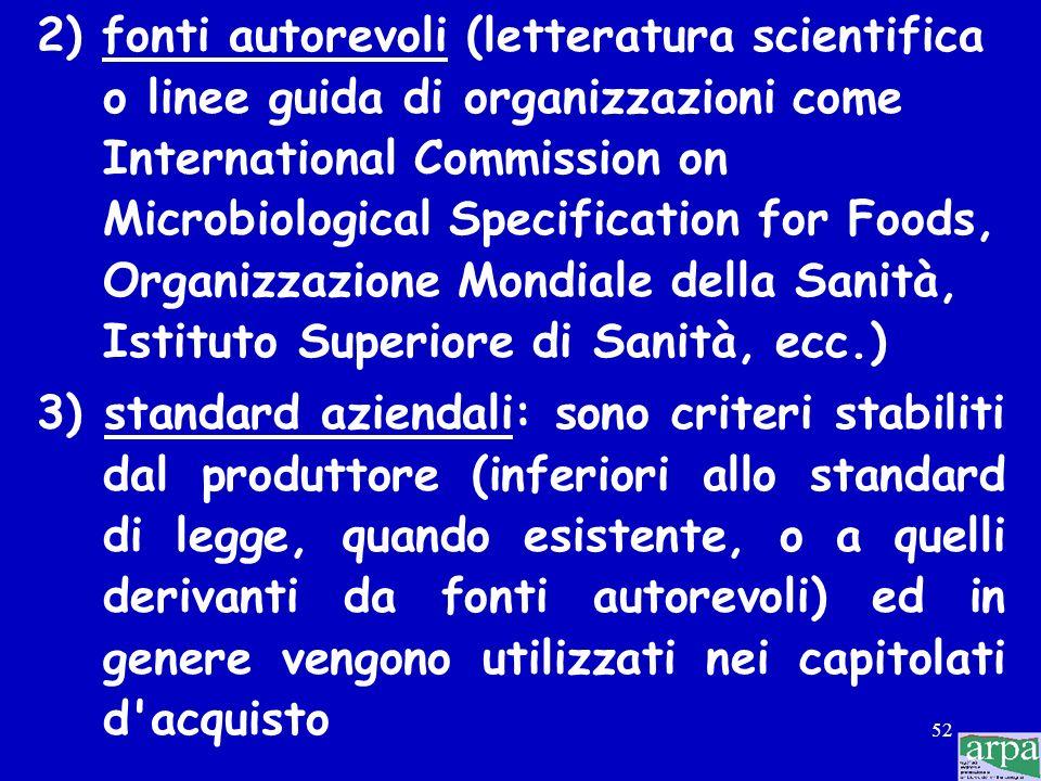51 (segue) Circolare n.32 del 03/08/1985 sulla produzione e conservazione di paste alimentari speciali- uova, carne ecc. O.M. del 07/12/1993 G.U. n.29