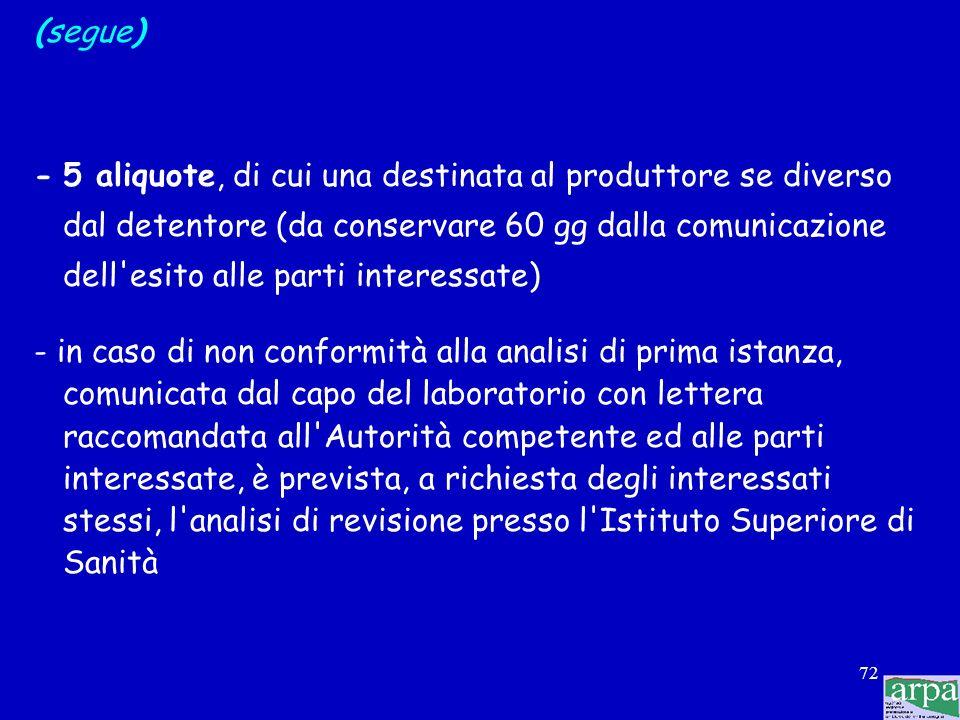 71 Campionamento di alimenti non deteriorabili (Legge 283/62 Art. 1 e DPR 327/80 Art. 16) - sono alimenti (ad es. conserve alimentari, prodotti liofil