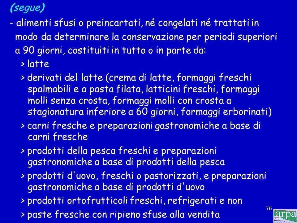 75 Campionamento di alimenti deteriorabili (D.lgs 123/93 Art. 4 e DM 16/12/1993) Si tratta di - Alimenti preconfezionati destinati al consumatore, rip
