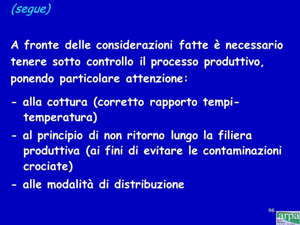 95 3.b) Alimenti processati per il consumo: alcune considerazioni I prodotti cotti sono quelli che sicuramente presentano un assetto batteriologico ch