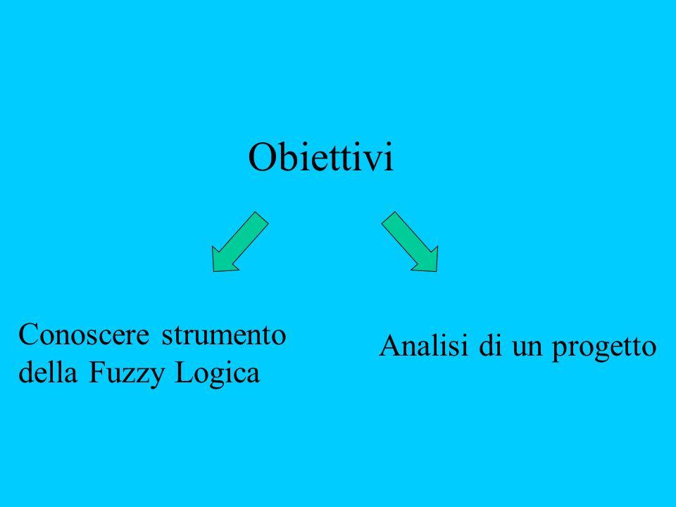 Obiettivi Conoscere strumento della Fuzzy Logica Analisi di un progetto