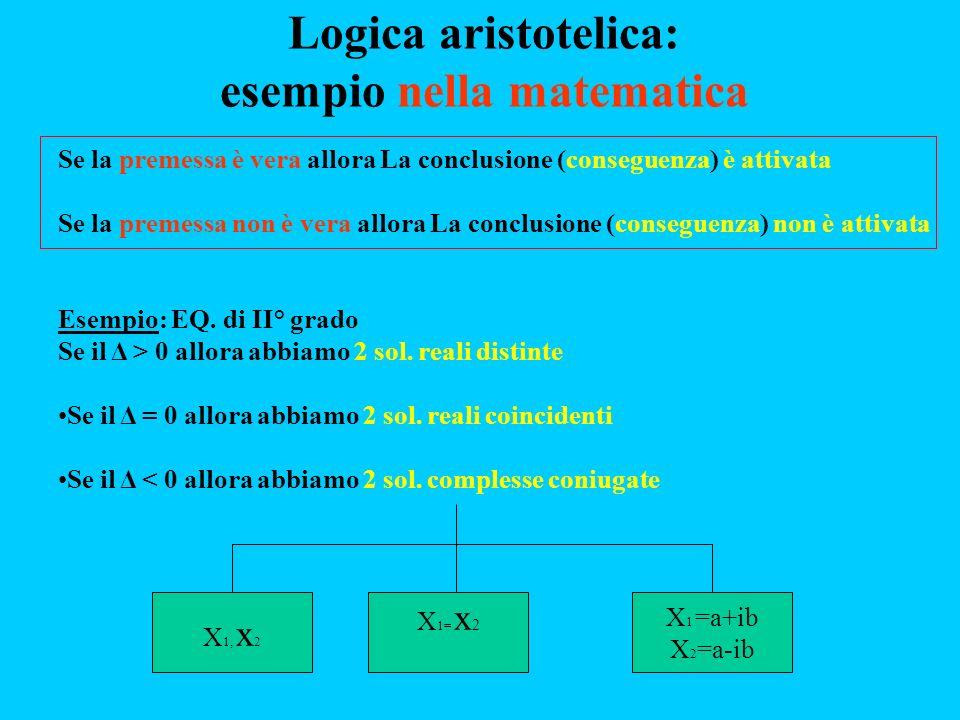 Se la premessa è vera allora La conclusione (conseguenza) è attivata Se la premessa non è vera allora La conclusione (conseguenza) non è attivata Esempio: EQ.
