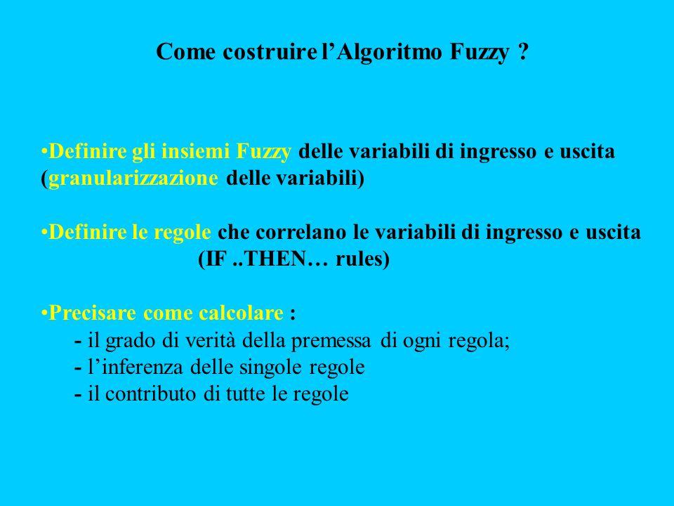 Definire gli insiemi Fuzzy delle variabili di ingresso e uscita (granularizzazione delle variabili) Definire le regole che correlano le variabili di ingresso e uscita (IF..THEN… rules) Precisare come calcolare : - il grado di verità della premessa di ogni regola; - linferenza delle singole regole - il contributo di tutte le regole Come costruire lAlgoritmo Fuzzy ?