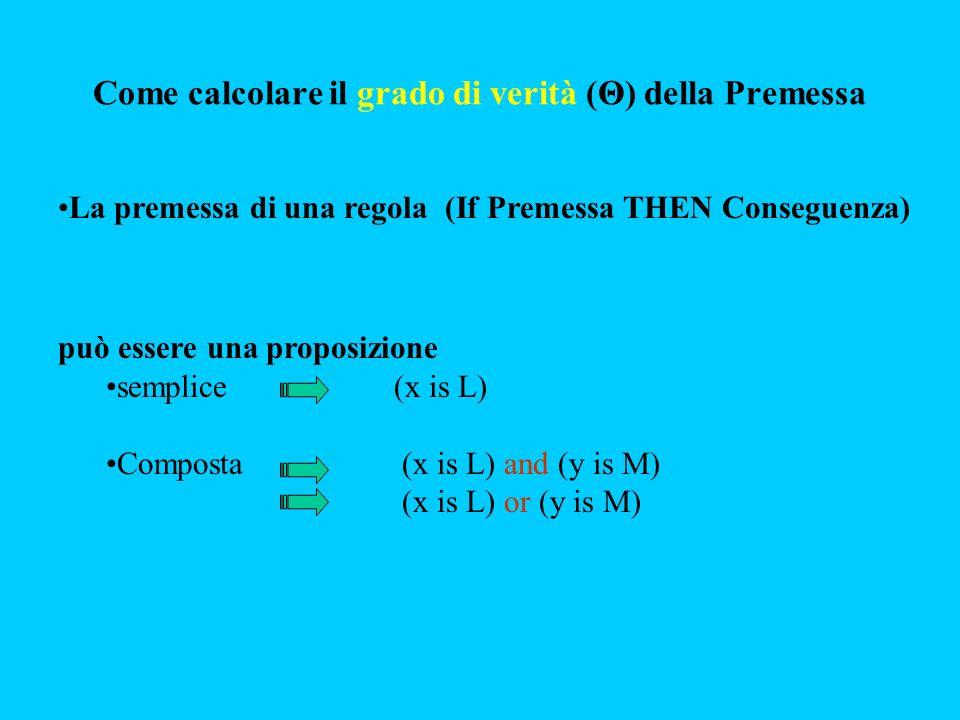 La premessa di una regola (If Premessa THEN Conseguenza) può essere una proposizione semplice (x is L) Composta (x is L) and (y is M) (x is L) or (y is M) Come calcolare il grado di verità (Θ) della Premessa