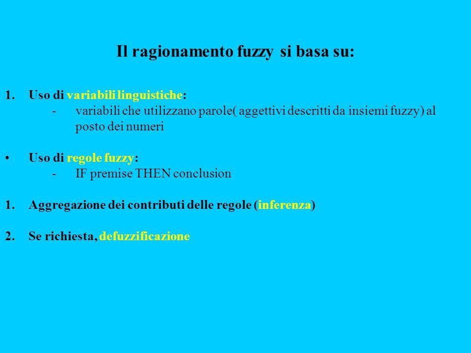 Il ragionamento fuzzy si basa su: 1.Uso di variabili linguistiche: -variabili che utilizzano parole( aggettivi descritti da insiemi fuzzy) al posto dei numeri Uso di regole fuzzy: -IF premise THEN conclusion 1.Aggregazione dei contributi delle regole (inferenza) 2.Se richiesta, defuzzificazione