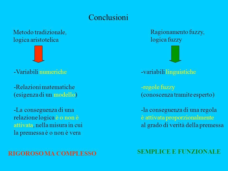 Conclusioni Metodo tradizionale, logica aristotelica Ragionamento fuzzy, logica fuzzy -Variabili numeriche -Relazioni matematiche (esigenza di un modello) -La conseguenza di una relazione logica è o non è attivata, nella misura in cui la premessa è o non è vera RIGOROSO MA COMPLESSO -variabili linguistiche -regole fuzzy (conoscenza tramite esperto) -la conseguenza di una regola è attivata proporzionalmente al grado di verità della premessa SEMPLICE E FUNZIONALE