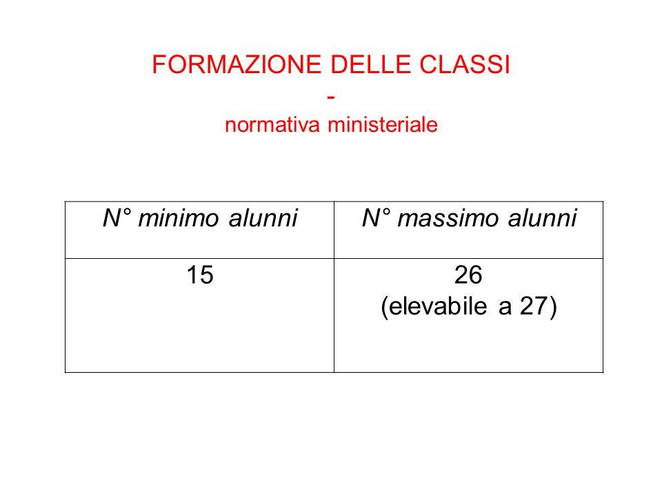 FORMAZIONE DELLE CLASSI - normativa ministeriale N° minimo alunniN° massimo alunni 1526 (elevabile a 27)