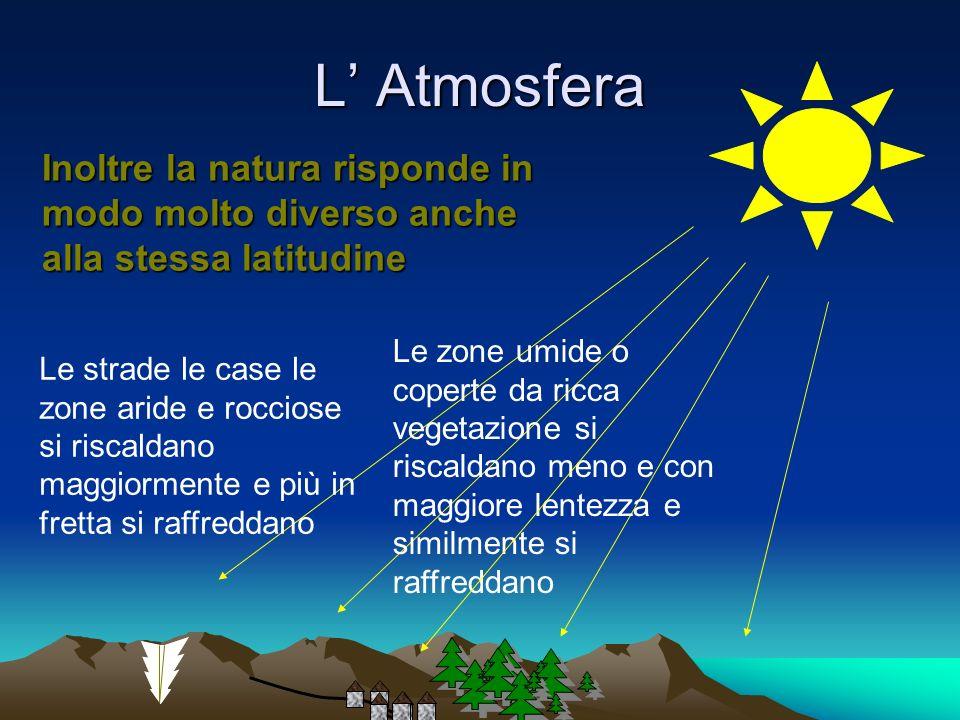 L Atmosfera Ma la terra non è riscaldata in modo uniforme a causa della diversa incidenza dei raggi solari