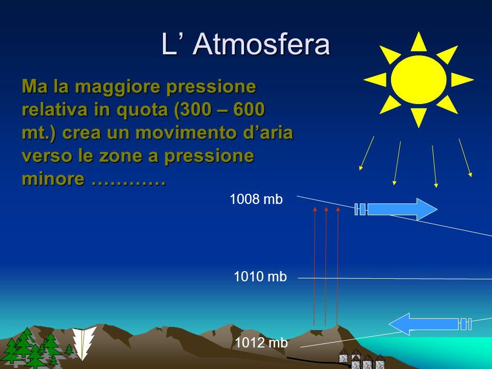 L Atmosfera La depressione crea un richiamo di aria più fresca dal mare che tende a riempire i vuoti lasciati dalla convezione termica ……….. 1010 mb 1