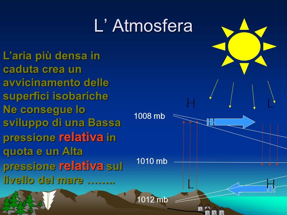 L Atmosfera Questo spostamento di aria fredda in quota verso il mare porterà inevitabilmente ad un addensamento eccessivo e la successiva discesa di a