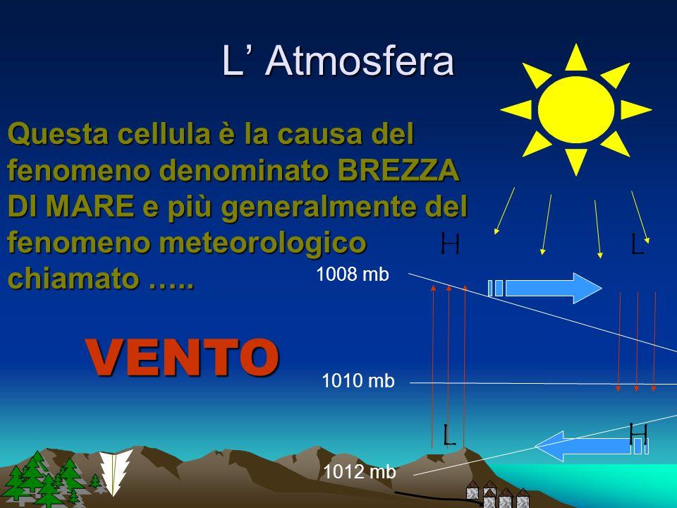 L Atmosfera Laria più densa in caduta crea un avvicinamento delle superfici isobariche Ne consegue lo sviluppo di una Bassa pressione relativa in quot