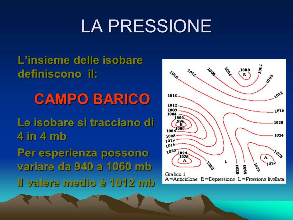 LA PRESSIONE La misurazione delle pressioni sulla verticale di stazioni meteorologiche disseminate in tutto il mondo ci permettono di tracciare delle