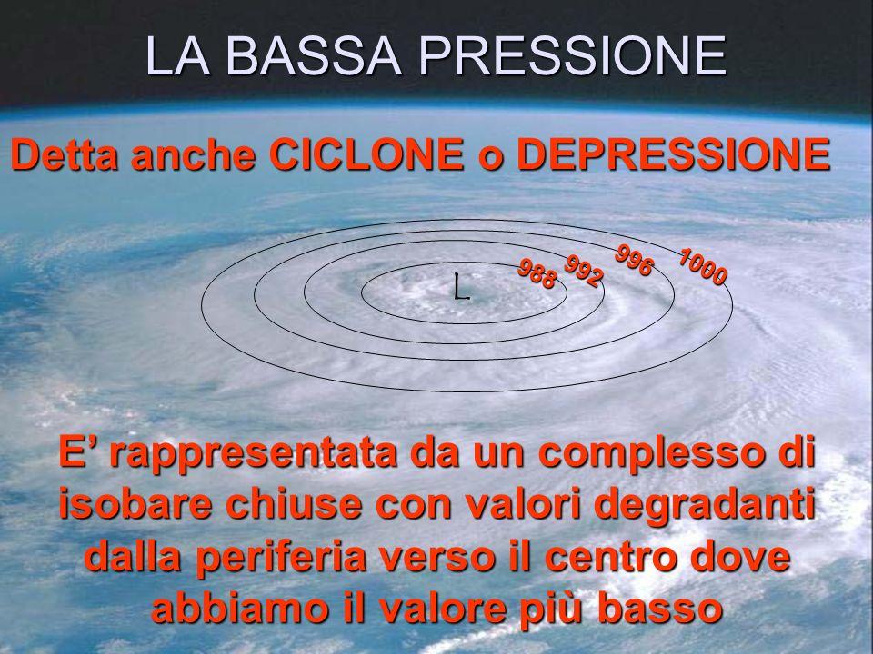 LA PRESSIONE Linsieme delle isobare definiscono il: CAMPO BARICO Le isobare si tracciano di 4 in 4 mb Per esperienza possono variare da 940 a 1060 mb