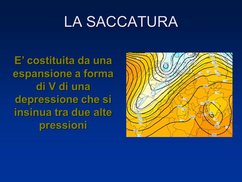 NELLALTA PRESSIONE l'aria tende a divergere al suolo e ad addensarsi in quota. Il vento tende a scendere dall'alto verso il basso, comprimendo laria e