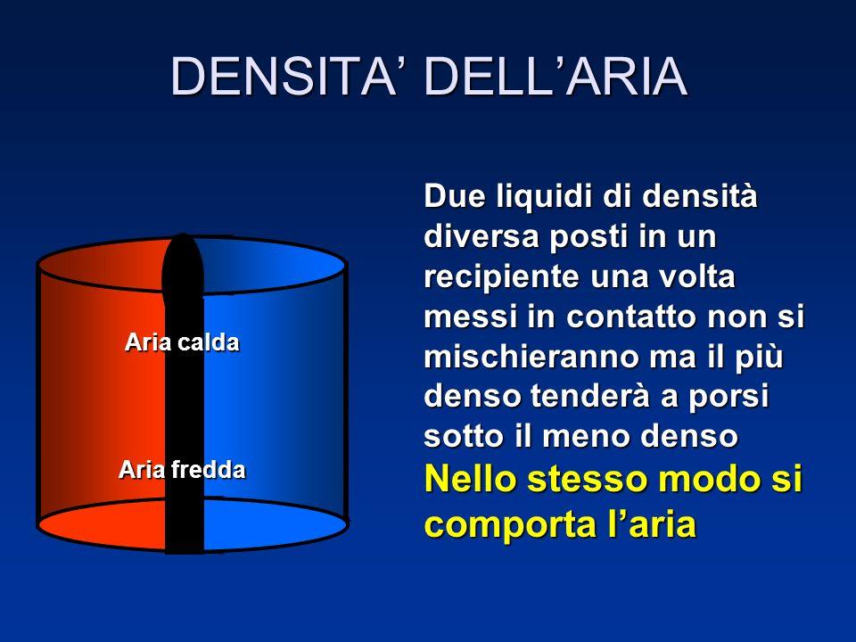 DENSITA DELLARIA ARIA FREDDA più densa più pesante ARIA FREDDA più densa più pesante ARIA CALDA meno densa più leggera ARIA CALDA meno densa più legge