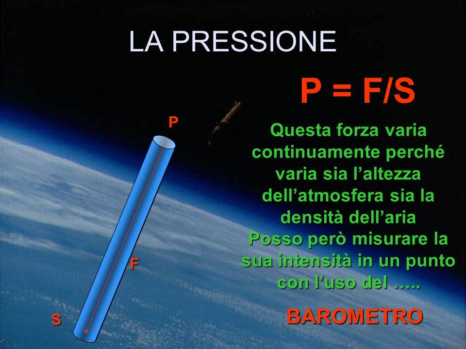 LA PRESSIONE P = F/S Latmosfera e composta da aria che si estende dal mare sino a circa 70 Km Considerando una colonna daria questa esercita una forza