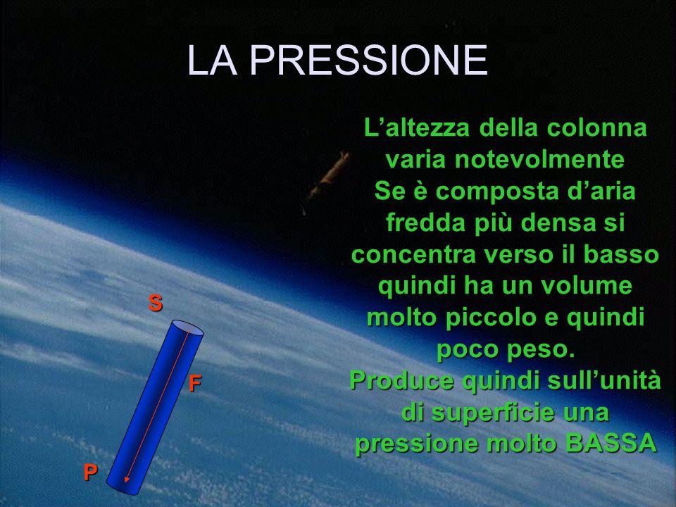 LA PRESSIONE P = F/S Questa forza varia continuamente perché varia sia laltezza dellatmosfera sia la densità dellaria Posso però misurare la sua inten
