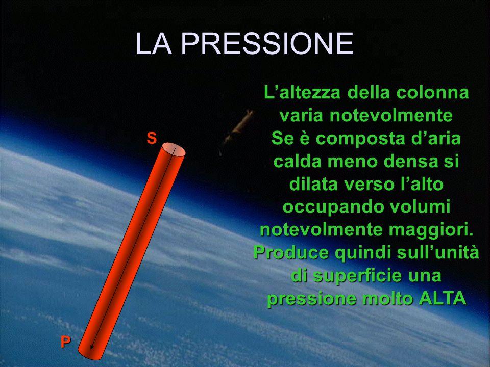 LA PRESSIONE Laltezza della colonna varia notevolmente Se è composta daria fredda più densa si concentra verso il basso quindi ha un volume molto picc