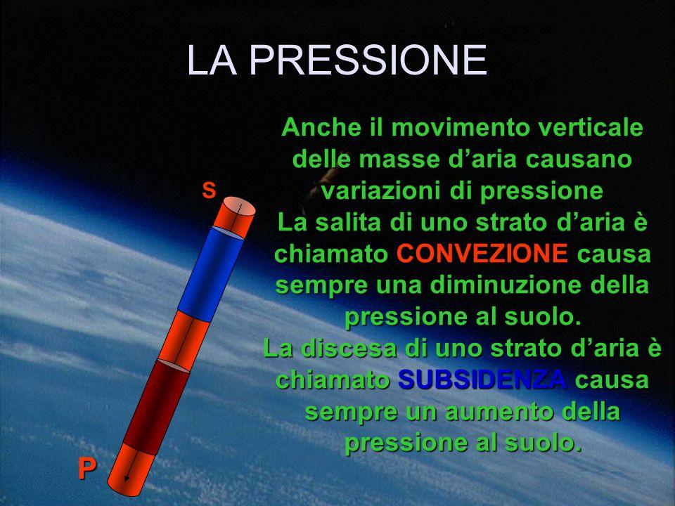 LA PRESSIONE Anche la densità della colonna varia notevolmente Anche se laltezza rimane costante il richiamo di aria circostante più fredda o più cald