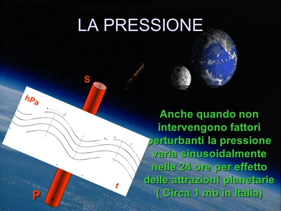 LA PRESSIONE Anche il movimento verticale delle masse daria causano variazioni di pressione La salita di uno strato daria è chiamato CONVEZIONE causa