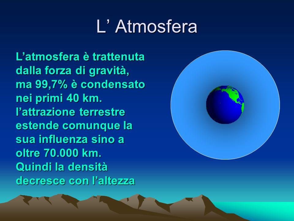 L Atmosfera Latmosfera è trattenuta dalla forza di gravità, ma 99,7% è condensato nei primi 40 km.