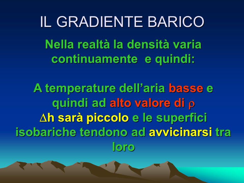 IL GRADIENTE BARICO p / h = g p / h = g Se latmosfera fosse barotropica per un p prefissato (es. 100 mb) con una densità e gravità supposta costante s
