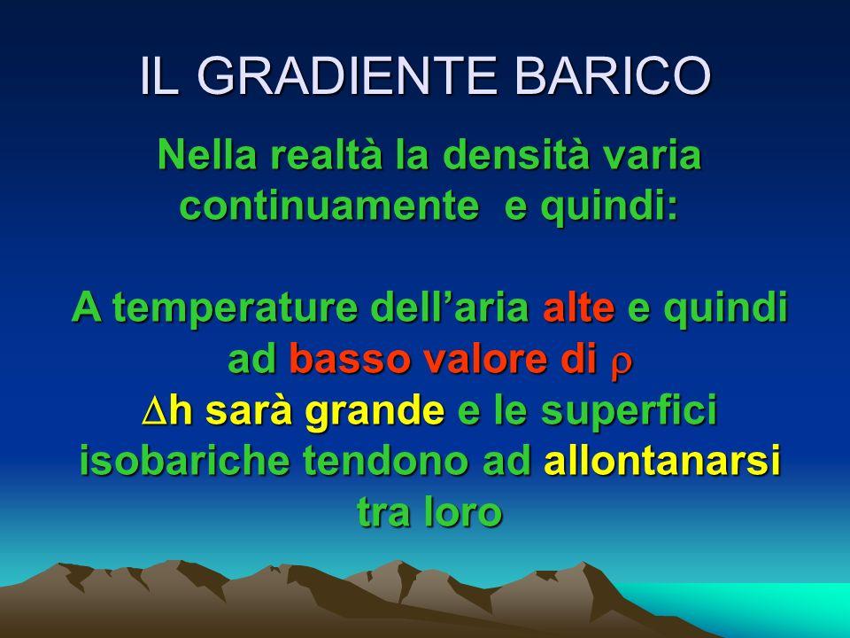 IL GRADIENTE BARICO Nella realtà la densità varia continuamente e quindi: A temperature dellaria basse e quindi ad alto valore di A temperature dellar