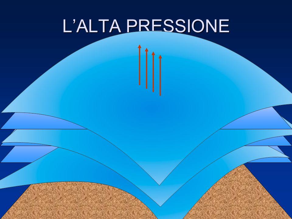 IL GRADIENTE BARICO 1010 mb ARIA CALDA ARIA FREDDA 1008 mb