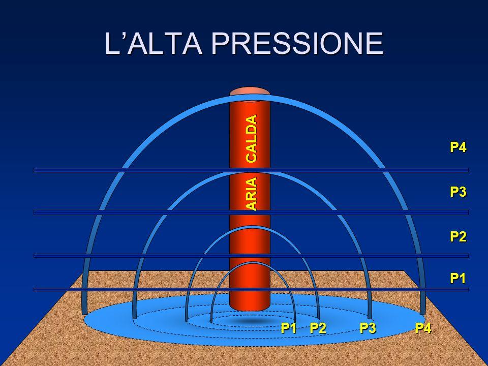 LALTA PRESSIONE