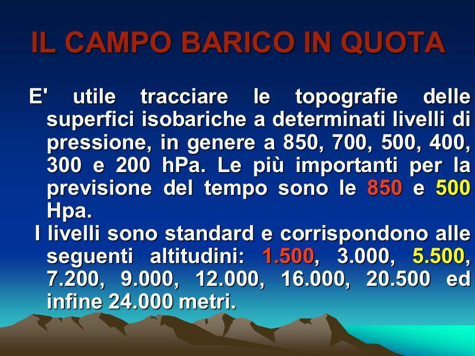 Infatti, per definire la topografia di una superficie isobarica in quota usiamo tracciare il campo barico tramite ISOIPSE. Per capire meglio diciamo c